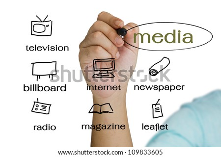 Hand write a media channel for business