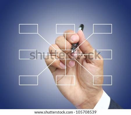 Hand write diagram