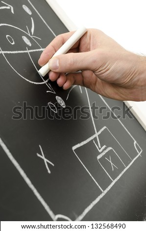Hand writing a football strategy on a chalkboard.