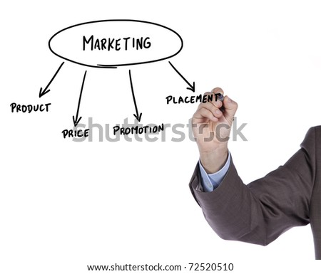 hand writing a strategy marketing diagram (selective focus)