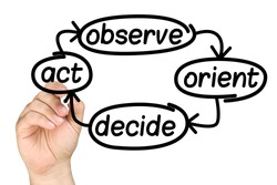 hand writing business decision making process OODA loop Observe Orient Decide Act  on clear glass whiteboard isolated
