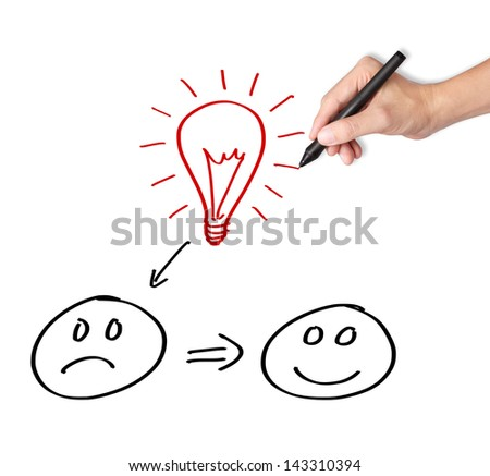 hand writing concept of good idea change mood to happy