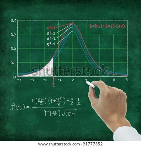 Hand writing maths formula ,Math Tables ,T-distribution - stock photo