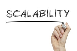 Hand writing scalability on a white board