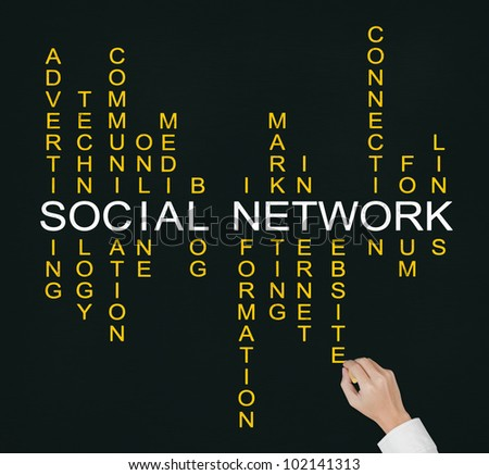 hand writing social network concept by crossword of related word such as internet, technology, advertising, online, marketing, media etc.