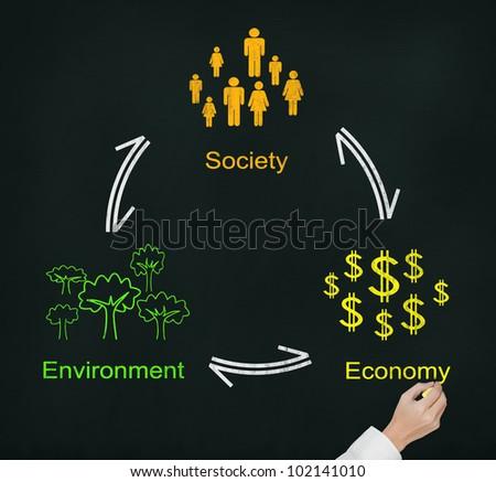 edp315 society and environment O scribd é o maior site social de leitura e publicação do mundo.