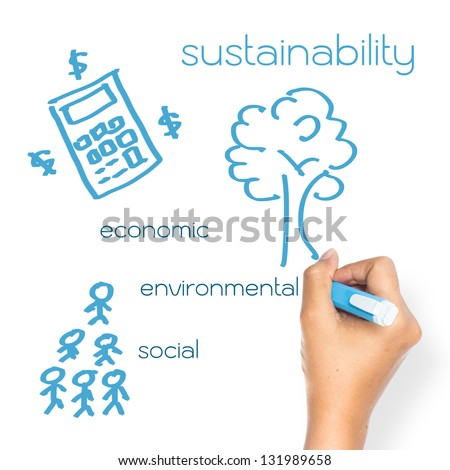 Hand writing Sustainable Business concept on whiteboard