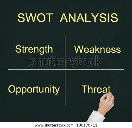 sources of strength opportunities weaknesses and Strengths, weaknesses, opportunities and threats (swot) analysis is a strategy development tool that matches internal organizational strengths and weaknesses with external opportunities and.