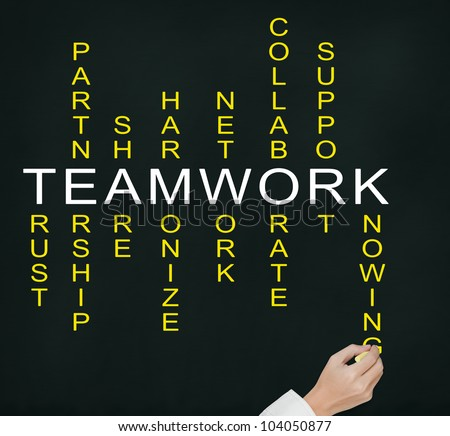 hand writing teamwork concept by crossword of relate word such as trust, partnership, share, collaborate etc.