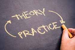 Hand writing text of Theory and Practice cycle on chalkboard