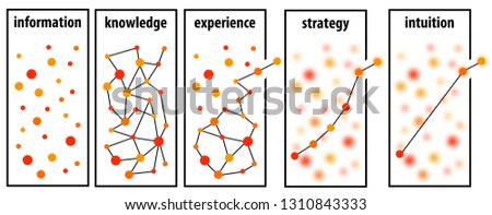 Handling information in order to get experience, strategy or intuition Stock foto ©