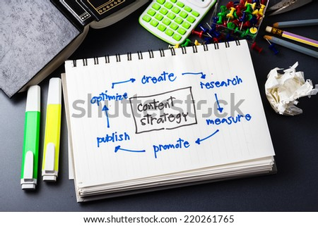 Handwriting of Content Strategy concept in notebook