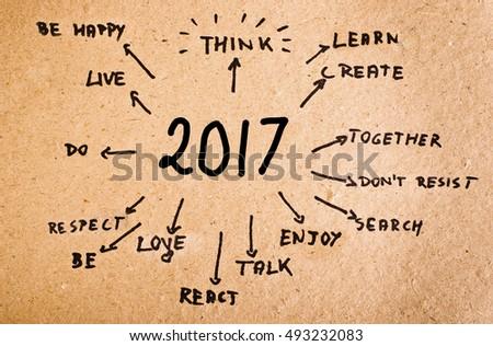 Handwritten goals for 2017