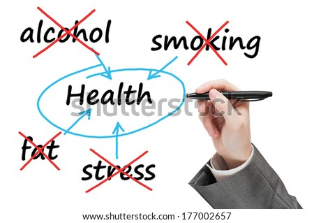 Health concept isolated on white. Man crossing over smoking, alcohol, fat, stress.
