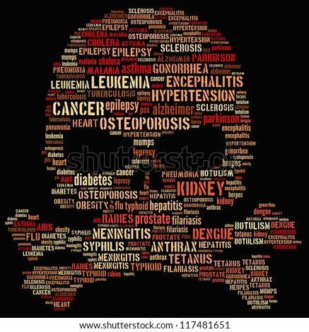 Health hazards: image graphics