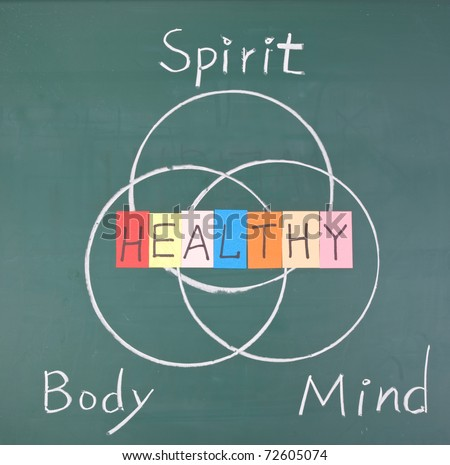 Healthy concept, Spirit, Body and Mind, drawing on blackboard