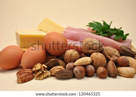 Healthy Diet - foods that are a rich source of proteins, includes meat (chicken or turkey), cheese, eggs and nuts.