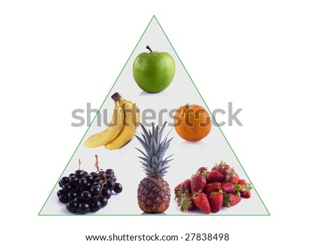 Healthy fruit pyramid