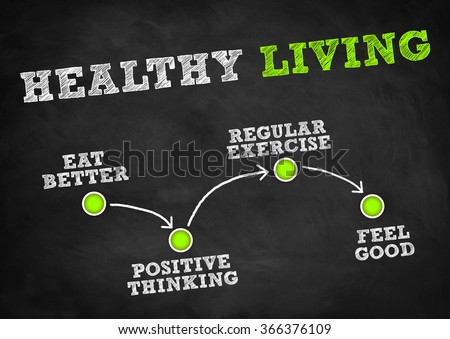 Healthy Living - strategy plan