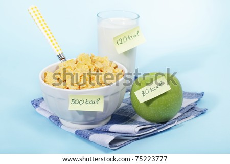 Heatlhy breakfast with calories count labels - stock photo