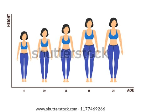 Height and Age Measurement of Growth from Girl to Woman Flat Design Style. illustration