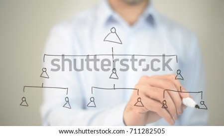Hierarchy, Concept,  Man writing on transparent screen #711282505