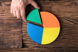 High Angle View Of Businessperson's Hand Placing A Last Piece Into Pie Chart