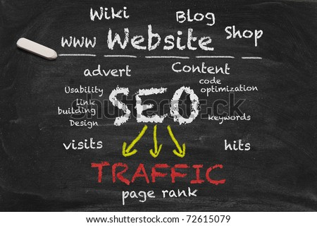 High resolution black chalkboard image with Search Engine Optimization tags. Illustration about generating web traffic with SEO techniques