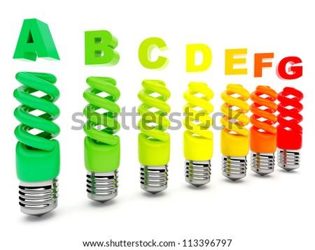 High resolution image. 3d rendered illustration. Light bulb symbol.
