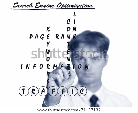 High resolution image for Search engine Optimization. SEO quiz with typical keywords. Conceptual image with copy space.
