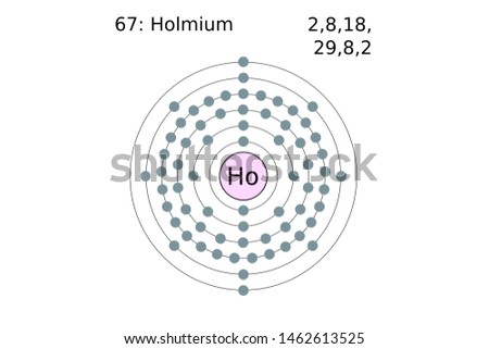 Holmium atom, holmium atom model illustration, chemical element
