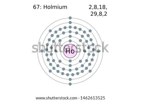 Holmium atom, holmium atom model illustration, chemical element