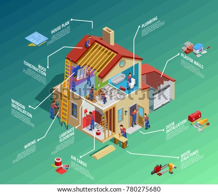 Home repair isometric infographics with house renovation foreman maintenance works and tools isolated  illustration