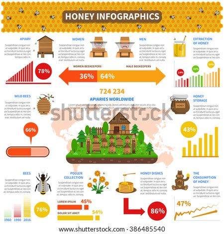 Honey Infographics Set