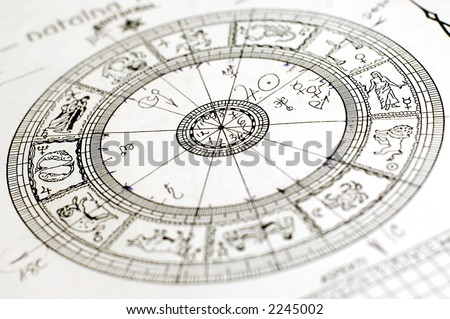 Horoscope wheel chart blured on white paper