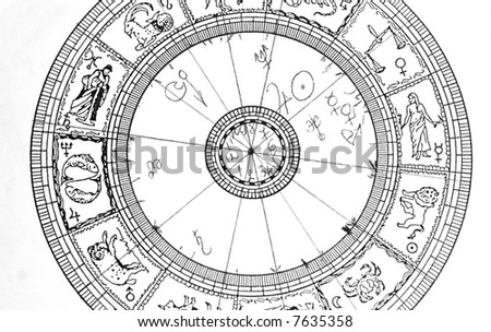 Horoscope wheel chart on white paper