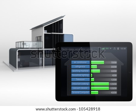 house energy consumption visualized in a tablet interface.