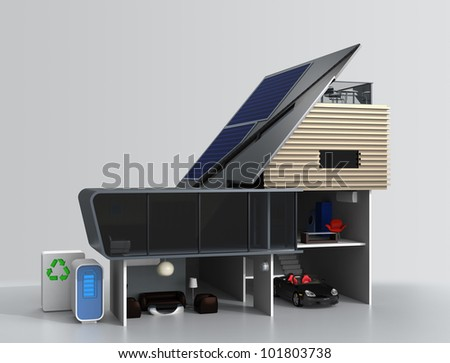 house with an extreme slope roof mounted solar panels,storage battery and recycle system.