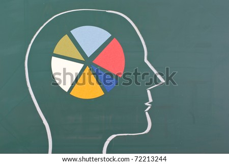Human brain graph with colorful chart on blackboard - stock photo