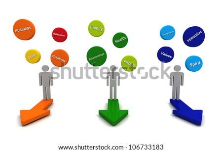 Human 3D render business plan bubble diagram floating and arrow direction concept color