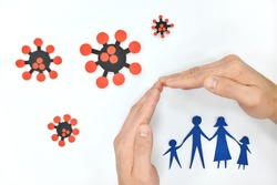 Human hands protecting a family against coronavirus paper cutout in white background. Protection and shield against covid-19 pandemic.