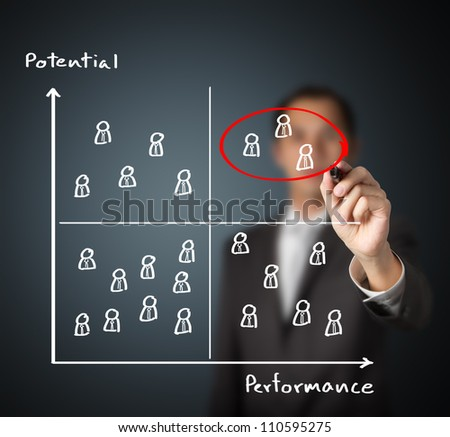 human resource manager selecting high performance and high potential person
