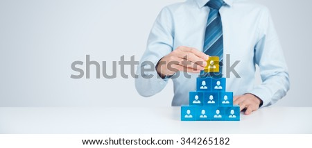 New Manager of Human Resource