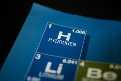 Hydrogen on the periodic table of elements