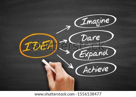 IDEA- Imagine, Dare, Expand, Achieve acronym, business concept on blackboard