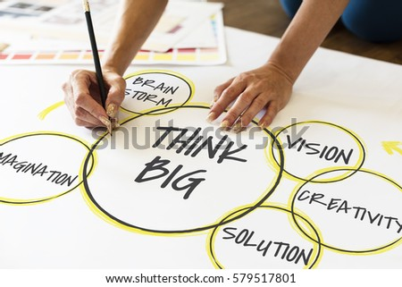 Ideas brainstorming about think big drawing plan #579517801