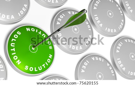 Ideas targets and one green solution target with an arrow hitting the center