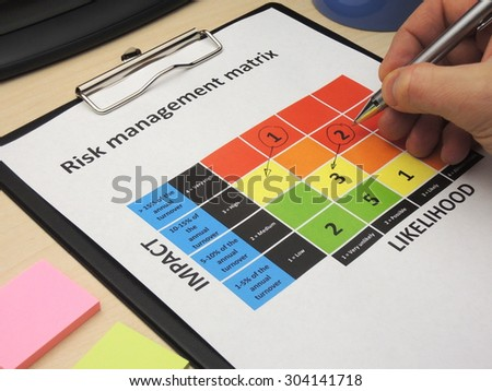 Identifying critical risk in a risk management matrix with the purpose of changing them.