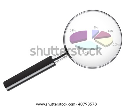 Illustration of a pie chart under a magnifying glass