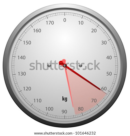 illustration of a scale for a weighing machine with a red marked range